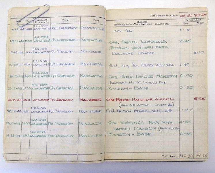 The Logbook Notation For December 15, 1944 Enter Bill Suitts Time went on and Fred Shaw passed away. His family decided to auction his logbook and military memorabilia at Sotheby s.