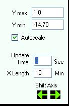 Charting Controls When autoscale is disabled, this sets the minimum value of the Y-axis When autoscale is disabled, this sets the maximum value of the Y-axis Allows KEM-Torr to automatically adjust