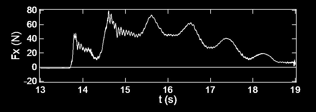 the time series of the wave pressure P1, the second crest is the largest.