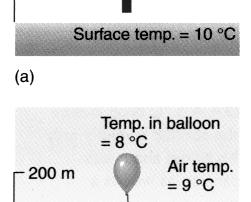upward into the atmosphere. This rate varies from time to time and from place to place.