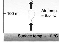 Environmental Lapse Rate The environmental (or ambient) lapse rate is referred to the