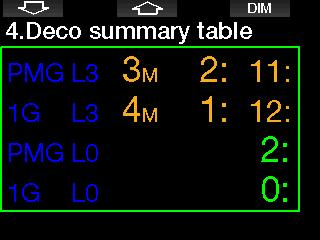 By press-and-hold MORE button the gas summary table is shown.