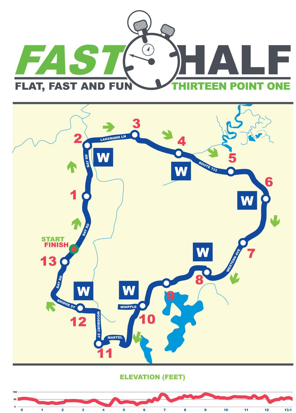 The Building Center Fast Half Courses will be clearly marked with arrow signs and mile markers RACE Local police will provide race support on the course.