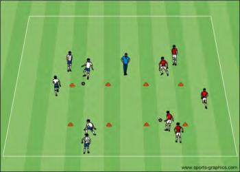 U9-U10 Training Session 4 Receiving with the Inside of the Foot Coaching Points: Players need to be on their toes. Get the body in line behind the ball. Select the controlling surface.