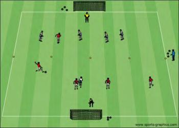 U9-U10 Training Session 8 Shooting and Finishing Coaching Points: Encourage the players to shoot when they can Place the non-kicking foot next to the ball Open body position when receiving Keep the