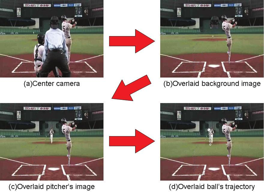 10. Fig. 9(b) shows the effectiveness of the fitting process of the ball positions. D.