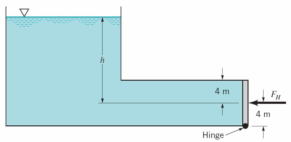 TUTORIAL FOR CHAPTER 2 : HYDROSTATIC FORCE ON PLANE SURFACE Question 1 A 3-m-wide, 8-m-high rectangular gate is located at the end of a rectangular passage that is connected to a large open tank