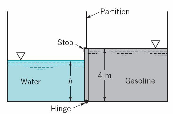 Question 2 An open tank has a vertical partition and on one side contains gasoline with a density ρ = 700 kg/m 3 at a depth of 4 m, as shown in Figure 2.