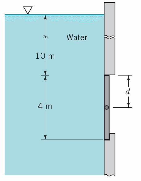 Question 3 A rectangular gate that is 2 m wide is located in the vertical wall of a tank containing water as shown in Figure 3.