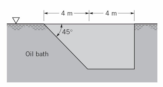 Question 6 A vertical plane area having the shape shown in Figure 6 is immersed in an oil bath (specific weight = 8.