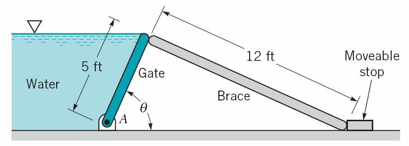 Question 7 A 90-kg homogeneous gate of 10-m width and 5-m length is hinged at point A and held in place by a 12-m-long brace as shown in Figure 7.