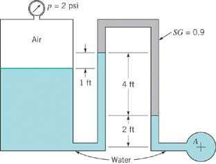 The pressure in the vapor is 120 kpa (abs), and the atmospheric pressure is 101 kpa (abs).
