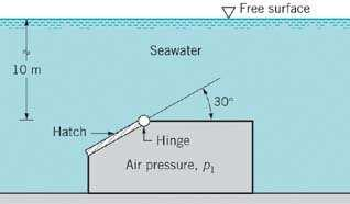 42 Determine the pressure of the water in pipe A shown in Fig. P2.42 if the gage pressure of the air in the tank is 2