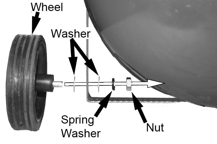 Use the washers and spring washer in the positions shown.