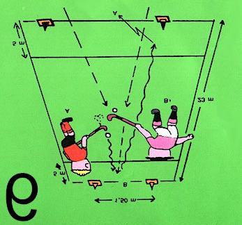 6. THE CHALLENGE Two players meet on the same goal-line, one at the post and the other at the left, inside a 1.