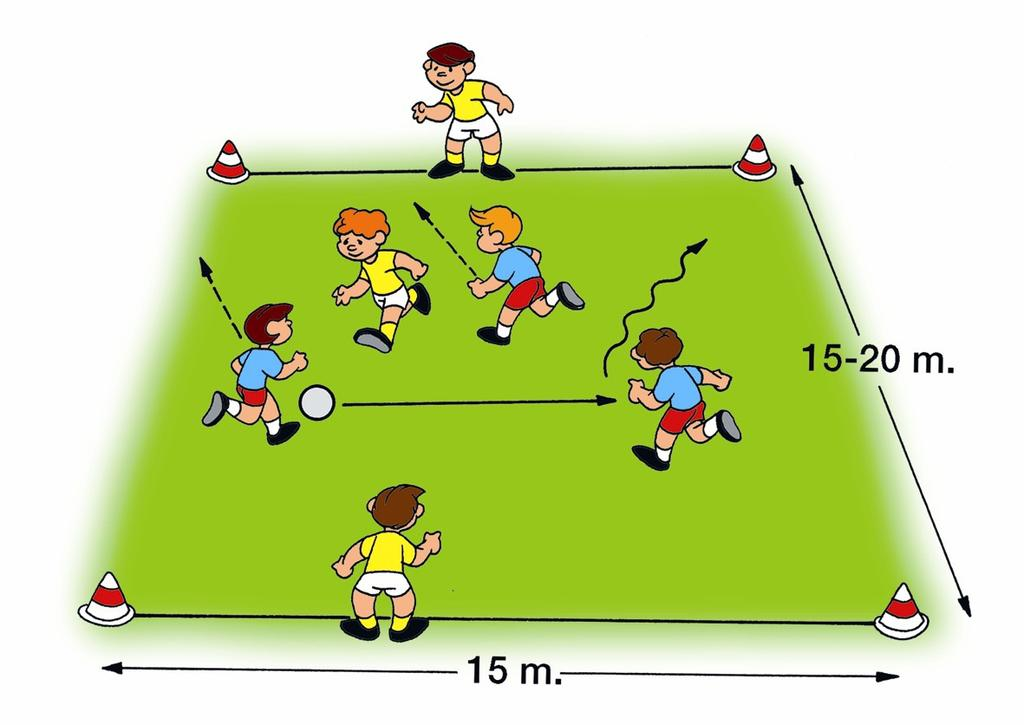 3 rd Simplified Game 3 on 1 Plus a Defender Who Covers The game, which involves six players, is played between the centerline and the line of the penalty area of a 7-on-7 football field.