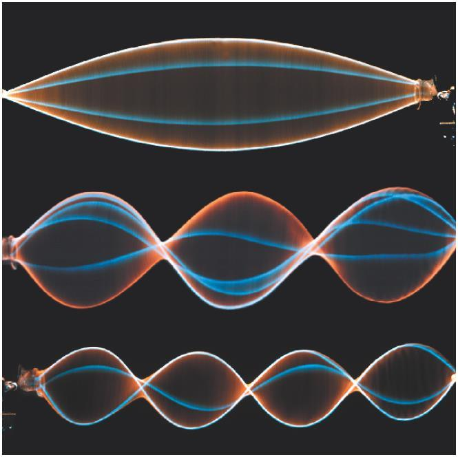 14.3 Wave Behavior Standing Waves The nodes are at the ends of the rope and an antinode is in the middle, as