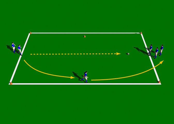 Week Four Drill Four Pass and Overlap Objective of the Practice: This practice is designed to improve the technical ability of the Push Pass with an emphasis on an overlapping run after making a pass.