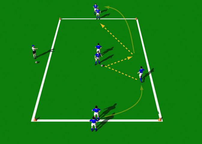 "Week Five Drill One Give and Go Drill Objective of the Practice: This practice is designed to improve the technical ability of the Push Pass as it relates to a ""give and go"" situation."