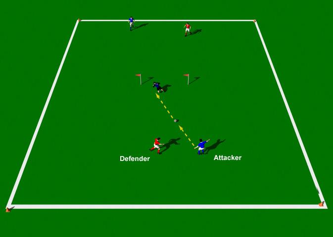 Week Eleven Drill Two Shooting 1 v 1 with Goalkeeper in the Middle Exercise Objectives: This practice is designed to improve the player s technical ability in a variety of shooting techniques.