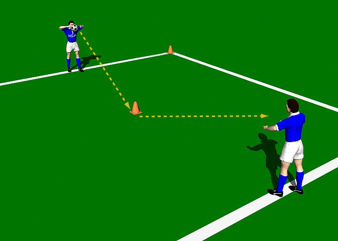 Week Twelve Drill Two Heading for Accuracy Exercise Objectives: This practice is designed to improve accuracy and power when heading the ball.