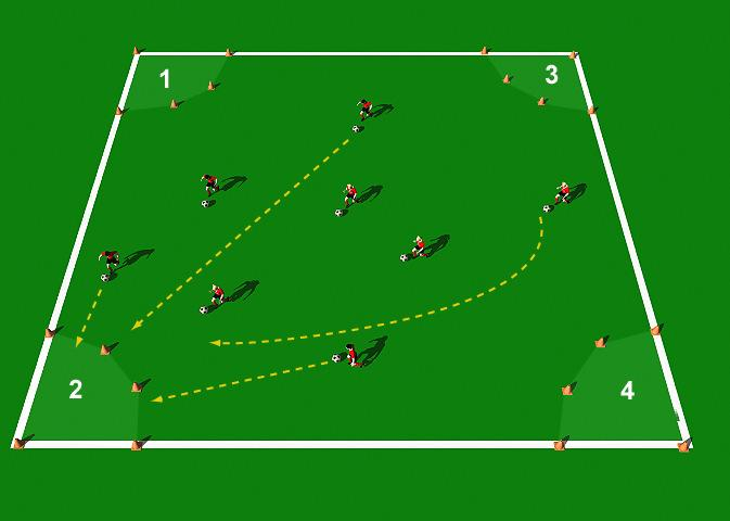 Week Two Drill One Dribble to Corners Exercise Objectives: This practice is designed to improve the player s technical ability when dribbling and running with the ball.