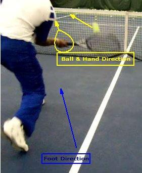 accuracy and placement of your Volleys and Drop shots.