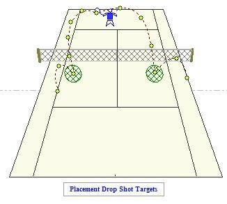 Drill Details Type: Singles & Doubles Time & Players: 15 min.