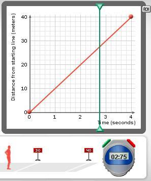 Name: Date: Procedure: Student Exploration: Distance-Time Graphs 1. Launch Internet Explorer 2. Go to www.explorelearning.com 3. Click on Login. 4.