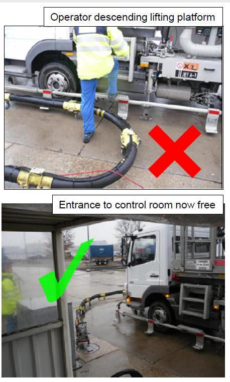 CASE STUDY 4 Lost Workday case resulting from tripping over hose What happened? An operator descended the ladder from the elevated platform and tripped on the inlet hose.