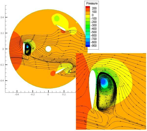 The CFD simulation of airfoil flow with an AOA higher than 45 o is rarely discussed in the literature where the flow is dominated by the dynamics of the interacting vortices generated by the