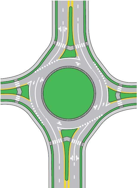 Multilane Roundabout Lessons Learned MnDOT Metro Traffic and Central Office 2x1