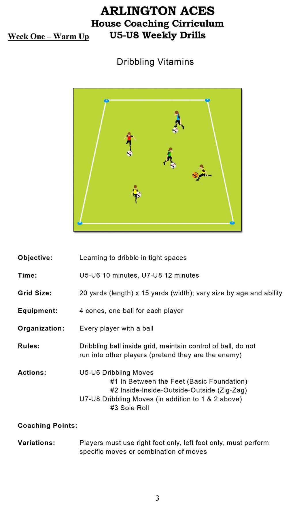 Week Three Warm Up Dribbling Marbles ACTIONS Learning to dribble in tight spaces 20 yards (length) x 15 yards (width); vary size by age and ability 4 cones, one ball for each player Every player with