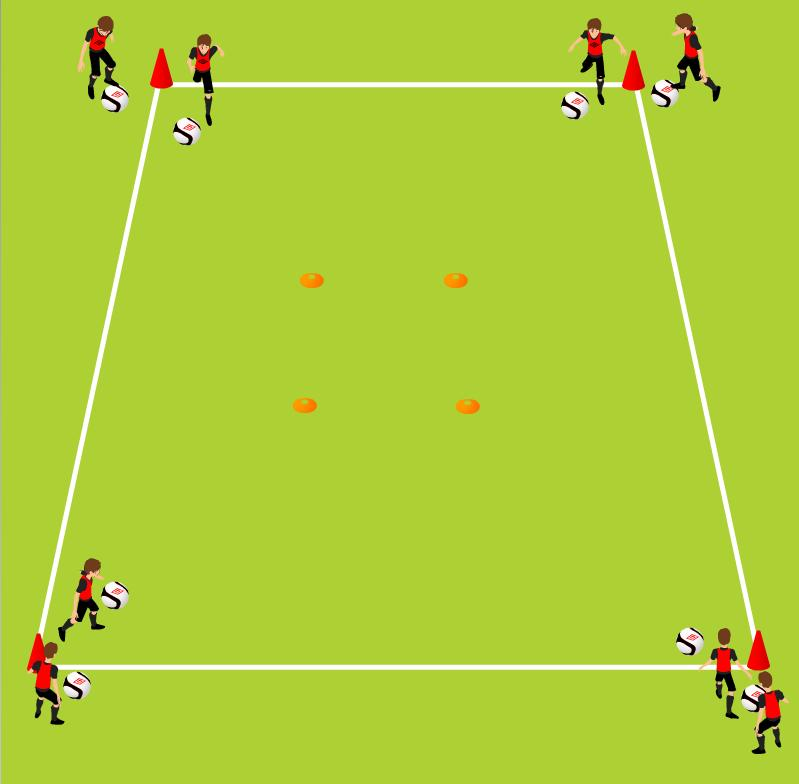 Week Three Tech Game FOUR CORNERS X 2 WITH BALL Improving Speed Dribbling 20 yards (length) x 15 yards (width) Four large cones, four small cones, ball for each player Team split between four