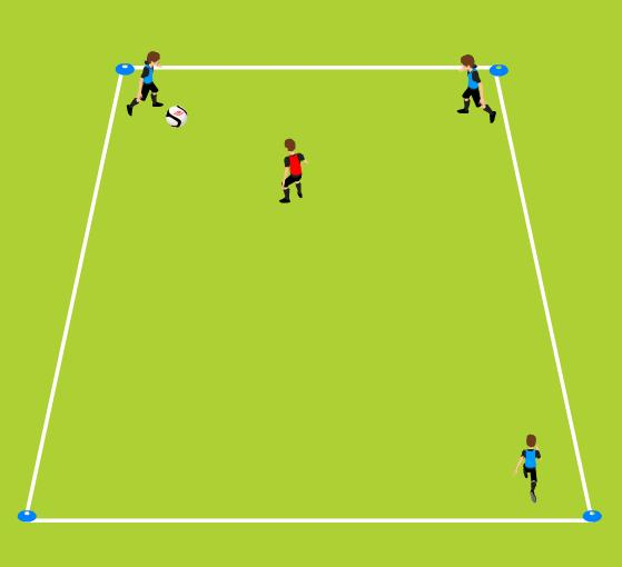 Week Four - Tech Game 3 v 1 Passing, movement without the ball 3 grids of 15 yards (length) x 10 yards (width) 12 cones, 3 pinnies, supply of balls Divide team into groups of four.