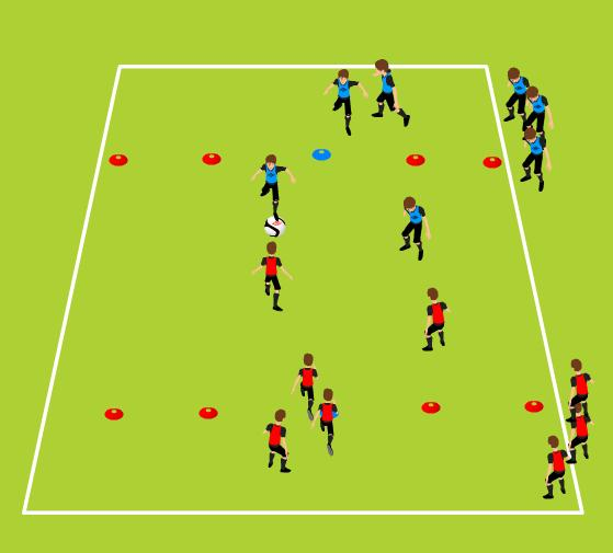 Week Four Technical/Tactical 2 v 2 to Four Goals ORGANIZATION Improving combination play, changing point of attack 15 yards (length) x 20 yards (width); vary size by age and ability 6 small cones, 8