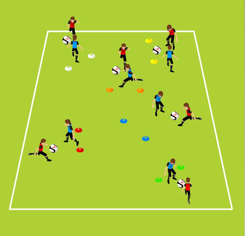 Week Five - Tech Game 1 v 1 Dribbling Gates Improving beating a defender, improving winning the ball Gates spread around field, min. distance between 8-10 yds.