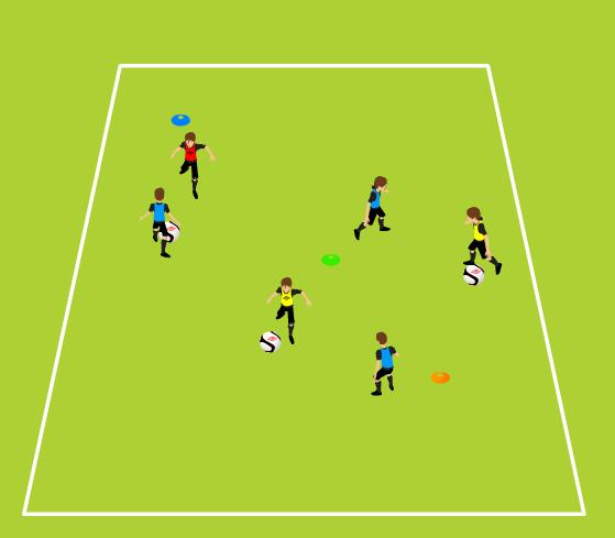 Week Five Fitness 1 v 1 to a Cone Learning to beat a defender, learning to win the ball, 1 minute game 1 minute rest Open field One large cone per pair of players, one ball per pair Pair up players.