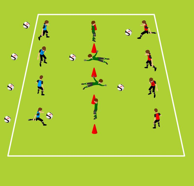 Week Five Technical/Tactical Game GK in the Middle Learning to shoot with instep and inside of foot Distance between shooters and goals (5-10 yds.
