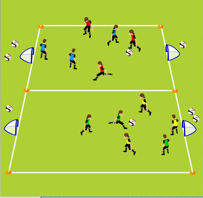 Week Five Final Game 3 v 2 + 1 (GK) Improving Combination Play, movement with and without the ball 2 grids side-by-side 30 yards (length) x 20 yards (width) goals 5 yards (wide) 6 small cones, 8