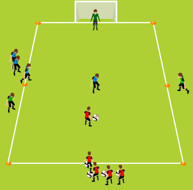 Week Six - Tech Game 1 v1 + 2 to goal Improving ability to go past a defender (Dribble or Wall Pass) Improving shooting on goal 25 yards (length) x 15 yards (width); vary size by age and ability;
