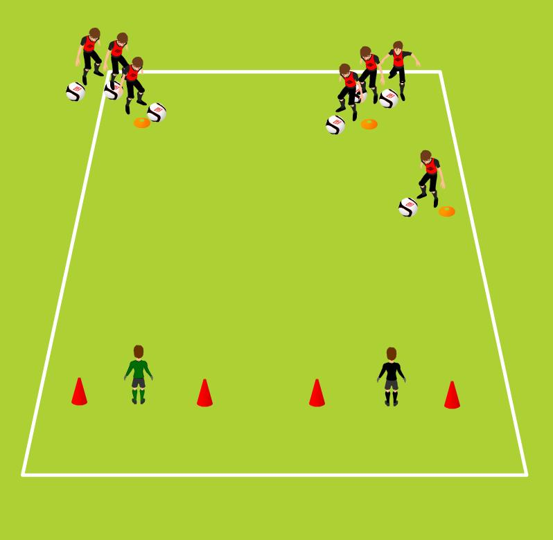 Week Six Technical/Tactical Game Dribble Shoot & Dribble Pass Shoot ORGANIZATION Improve Shots on Goal Start point is 20 yards away from goal (goal 6 yards wide) 7 cones and supply of balls One
