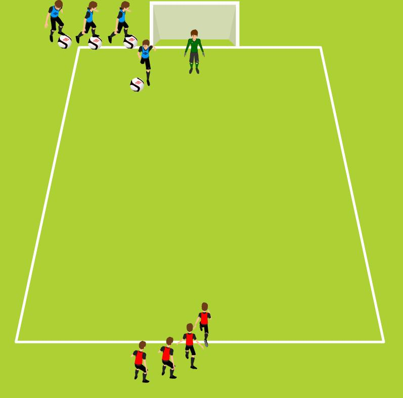 Week Seven Tecnical/Tactical Game Chip and Defend Attacking and Defending 1 v 1 ORGANIZATION 25 yards (length) x 20 yards (width) goal 7 yards (wide) 6 small cones, 2 large cones, pinnies for 1/2