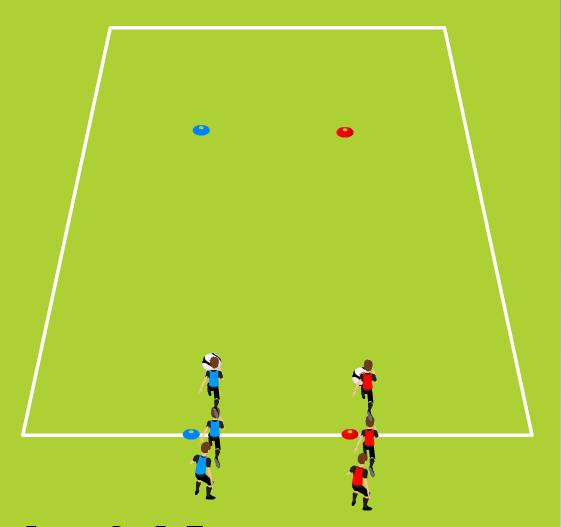 Week Eight Fitness Relay Races Improving coordination, speed and agility 12-20 yards (length) x 15 yards (width); vary size by age and ability Three cones and three balls for three teams (pinnies can