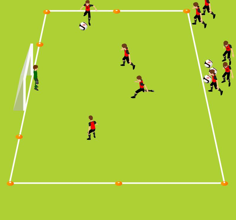 Week Eight Technical/Tactical Finishing Touches Finishing on goal from a cross, movement off the ball 30 yards (length x 60 yards (width) ORGANIZATION 8 small cones, 2 large cones, supply of balls