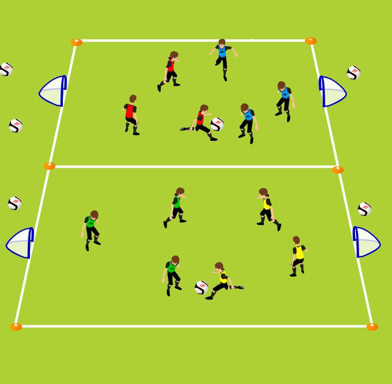 Week Eight Final Game 3 v 3 tournament Improving play with small sided games 3 grids side by side, 15 yards (length), 10 yards (width), goals 4 yards width 8 cones (for goals only) No sidelines,