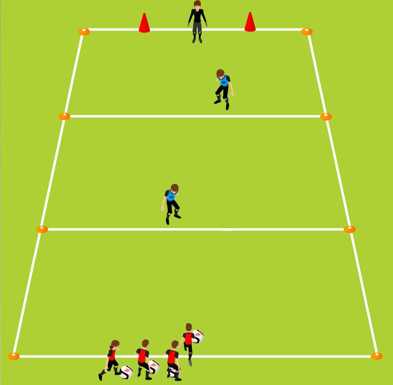 Week One Technical/Tactical Game 1 v 1 zones to goal Improving ability to go past a defender, Shooting 12-30yds x 15yds vary size by age and ability 8 small cones, 2 large cones, 2 pinnies, supply of