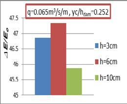 International Journal of Scientific & Engineering Research, Volume 5, Issue 1, January-2014 1361 Fig. 6.
