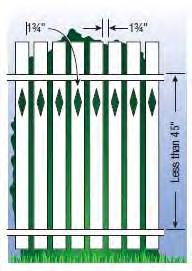 For a Barrier (Fence) Made Up of Horizontal and Vertical Members If the distance between the top sides of the horizontal members is less than 45 inches, the horizontal members shall be on the