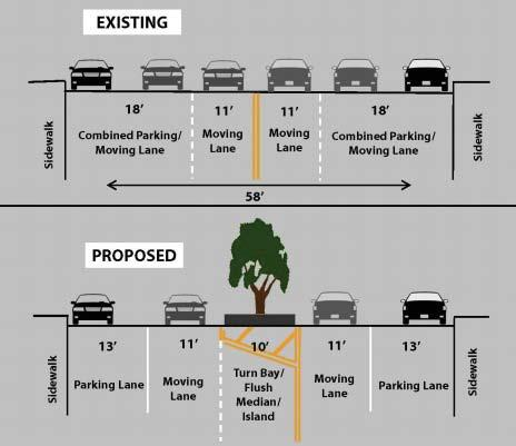 GENERAL STANDARDS Roadway Design Elements and Priorities The Complete Streets standards utilize a consistent set of typical design elements to which priorities and technical specifications are